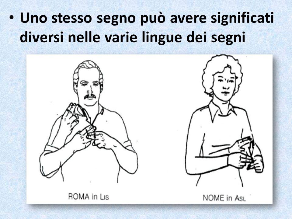 Uno stesso segno può avere significati diversi nelle varie lingue dei segni
