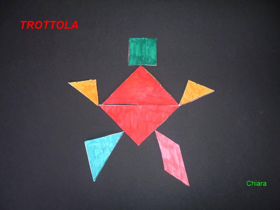 TROTTOLA Chiara