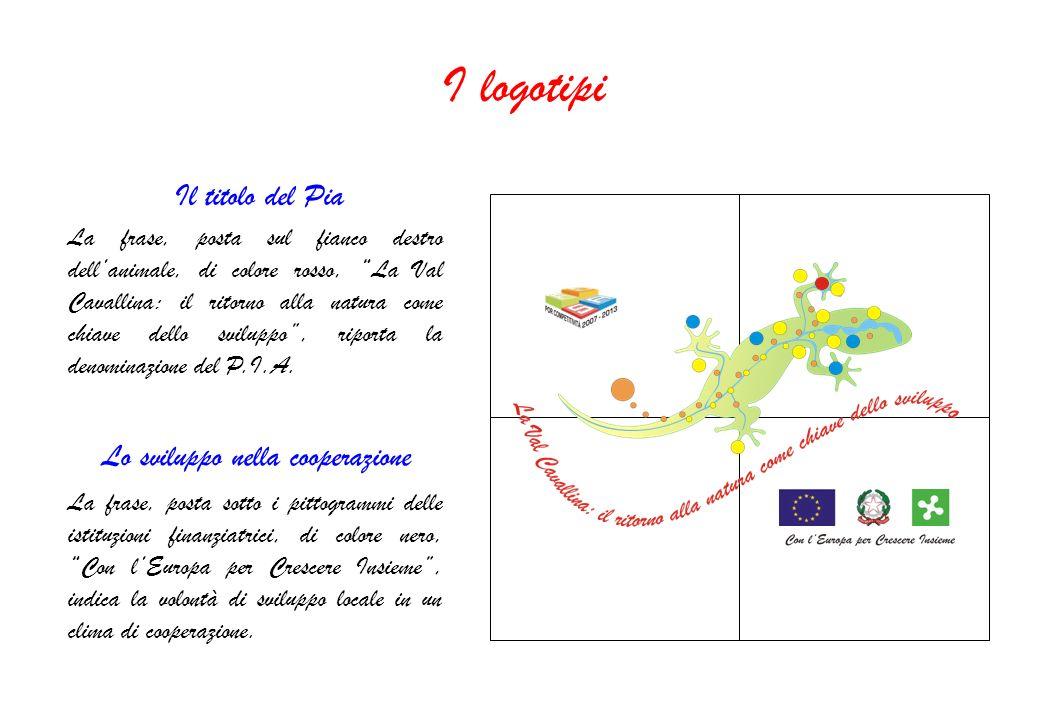 I logotipi Il titolo del Pia Lo sviluppo nella cooperazione
