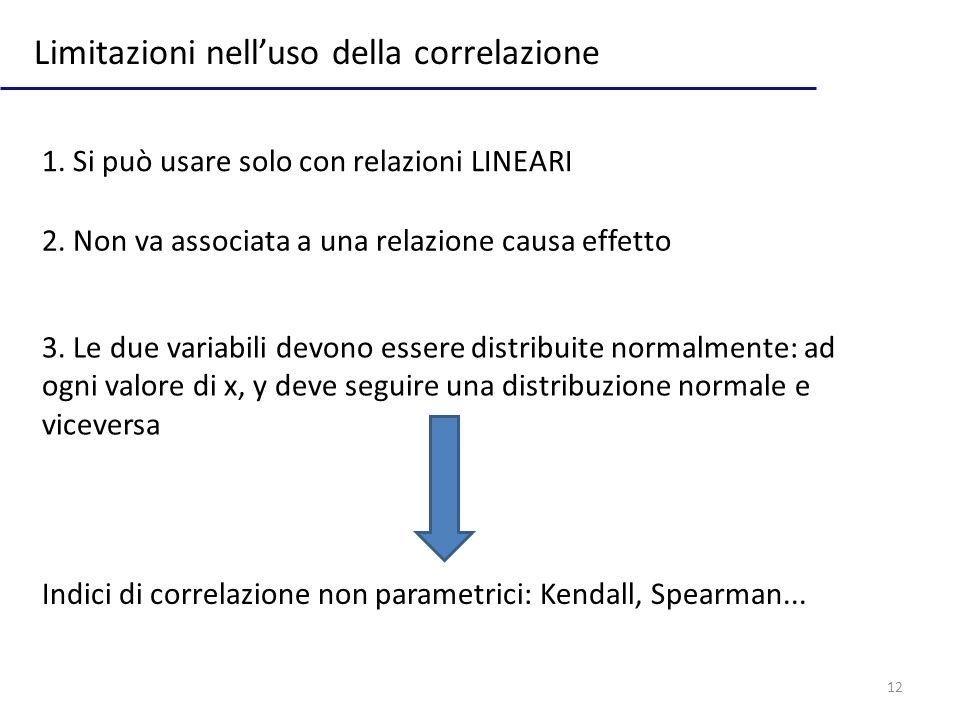 Limitazioni nell'uso della correlazione