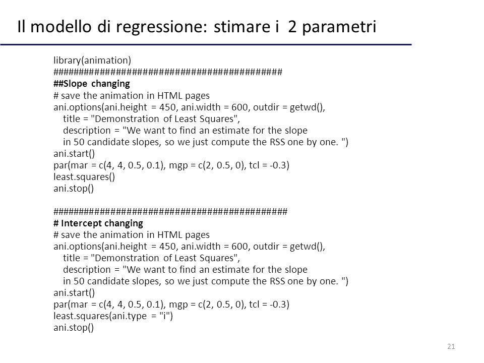 Il modello di regressione: stimare i 2 parametri