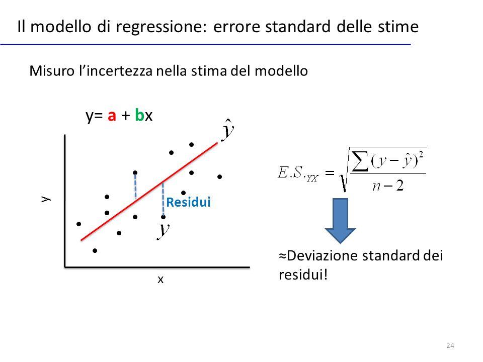 Il modello di regressione: errore standard delle stime
