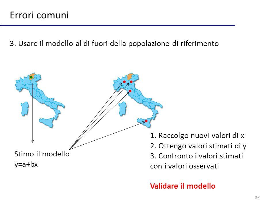 Errori comuni 3. Usare il modello al di fuori della popolazione di riferimento. 1. Raccolgo nuovi valori di x.