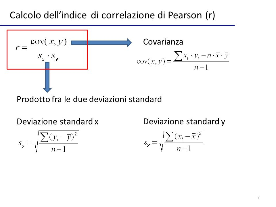 Calcolo dell'indice di correlazione di Pearson (r)