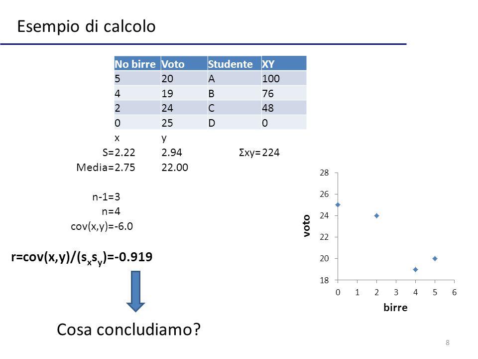 Esempio di calcolo Cosa concludiamo r=cov(x,y)/(sxsy)= -0.919
