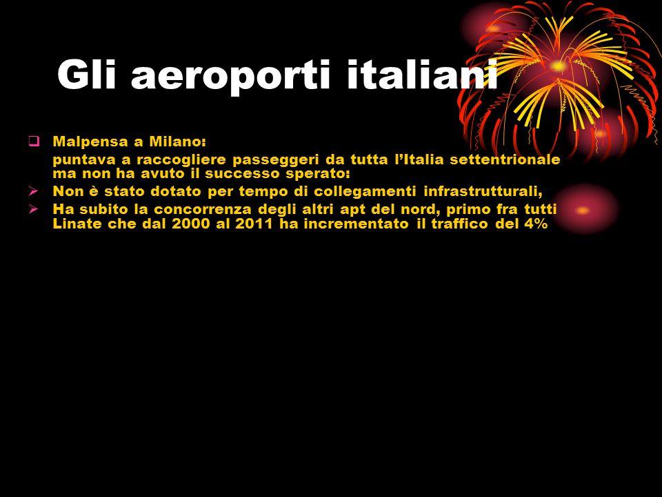 Gli aeroporti italiani