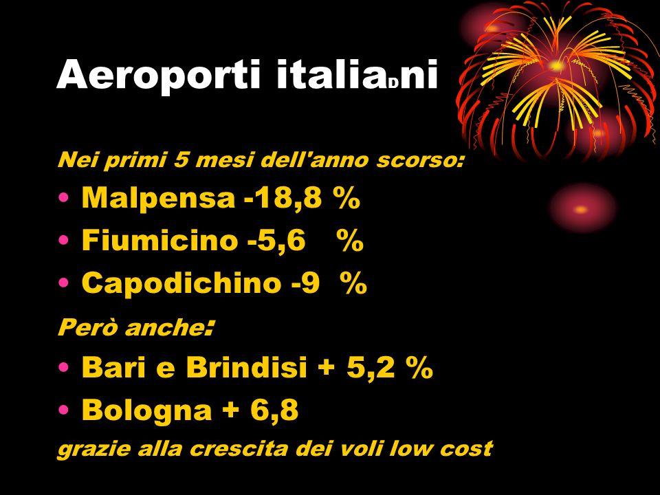 Aeroporti italiaDni Malpensa -18,8 % Fiumicino -5,6 % Capodichino -9 %
