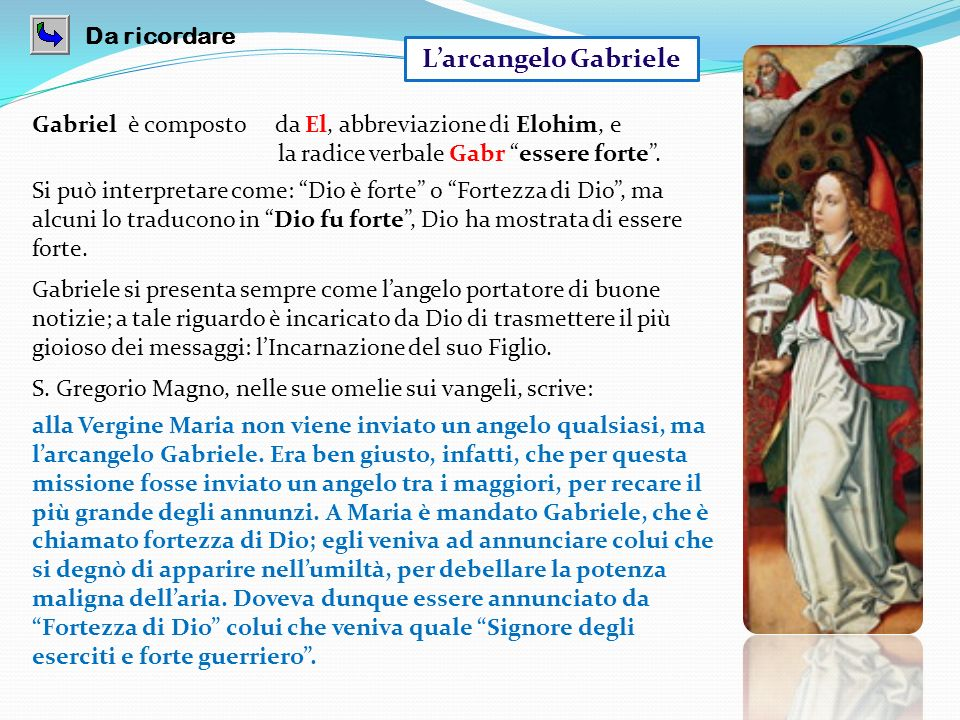 L'arcangelo Gabriele Da ricordare