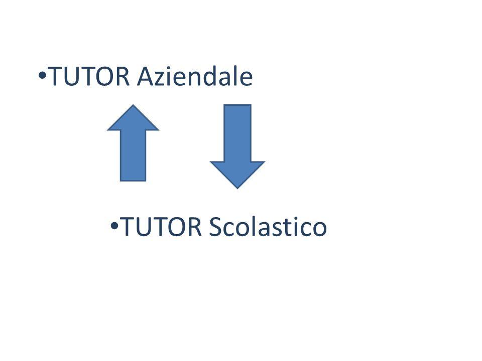 TUTOR Aziendale TUTOR Scolastico