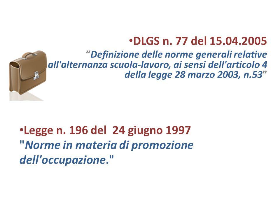 DLGS n. 77 del 15.04.2005