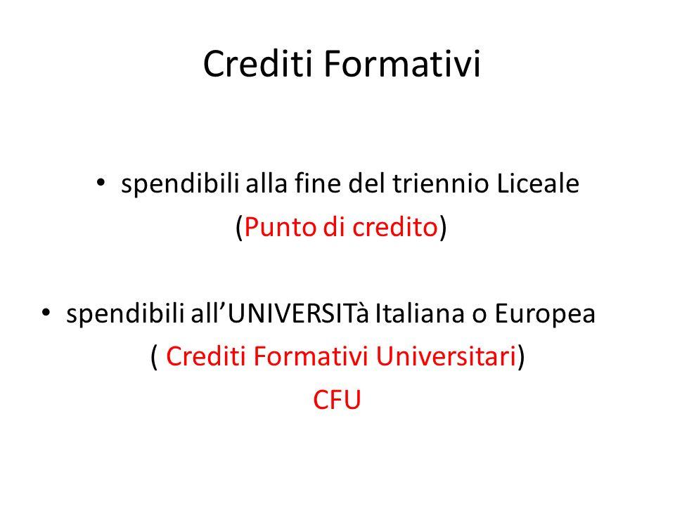 Crediti Formativi spendibili alla fine del triennio Liceale