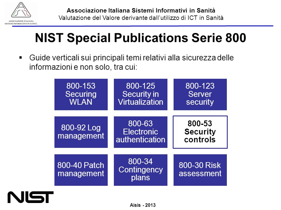 NIST Special Publications Serie 800