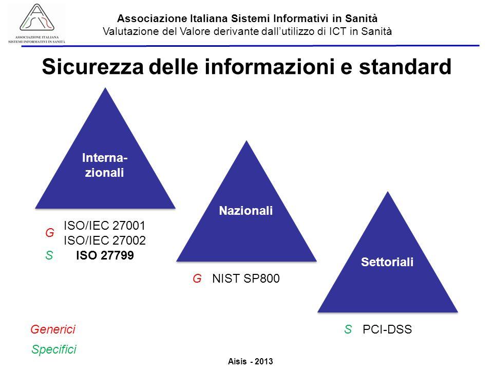 Sicurezza delle informazioni e standard