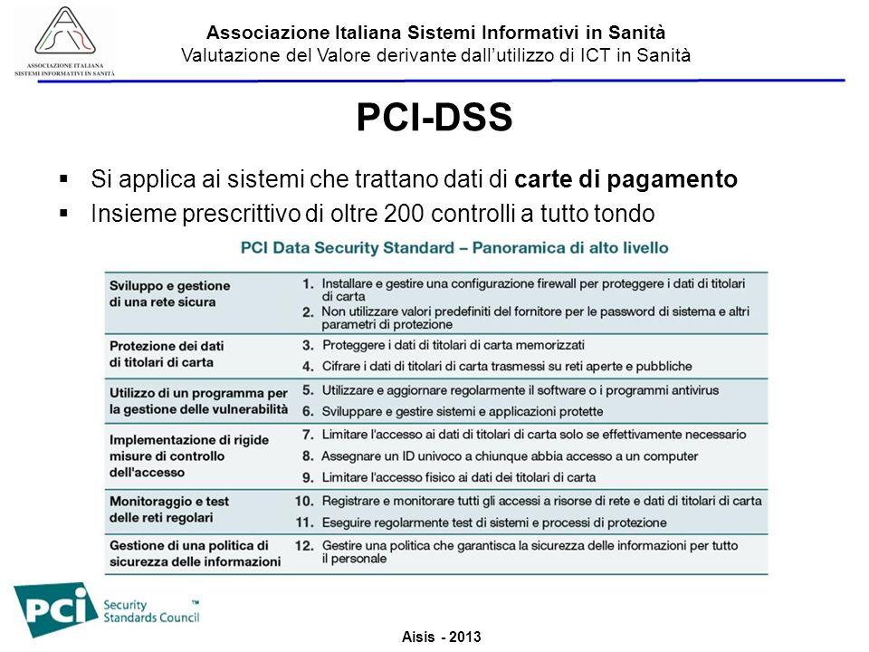 PCI-DSS Si applica ai sistemi che trattano dati di carte di pagamento