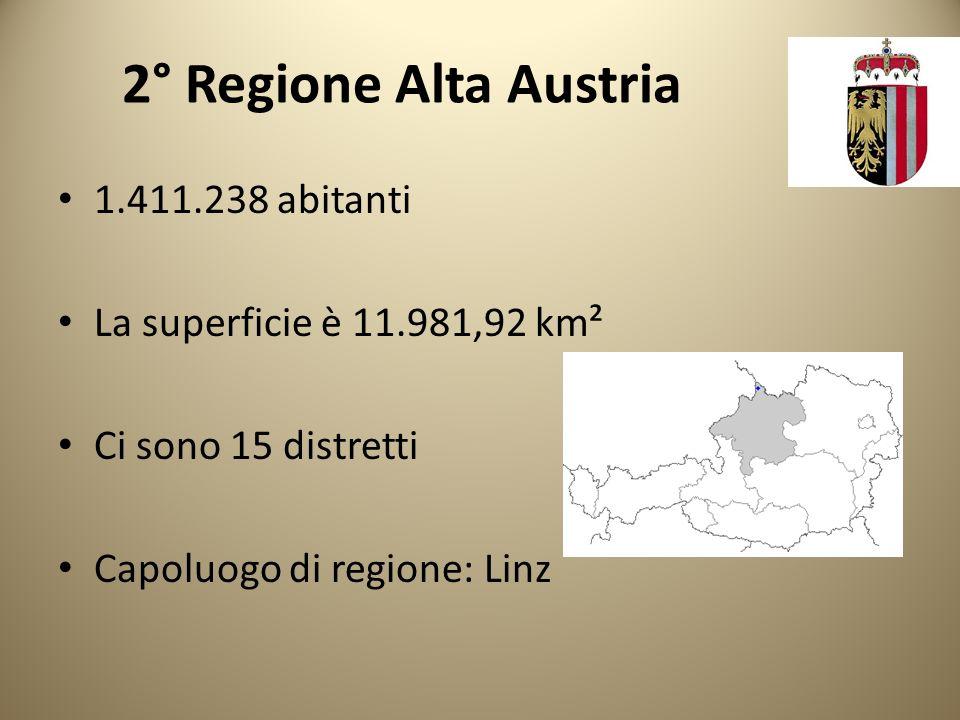 2° Regione Alta Austria 1.411.238 abitanti