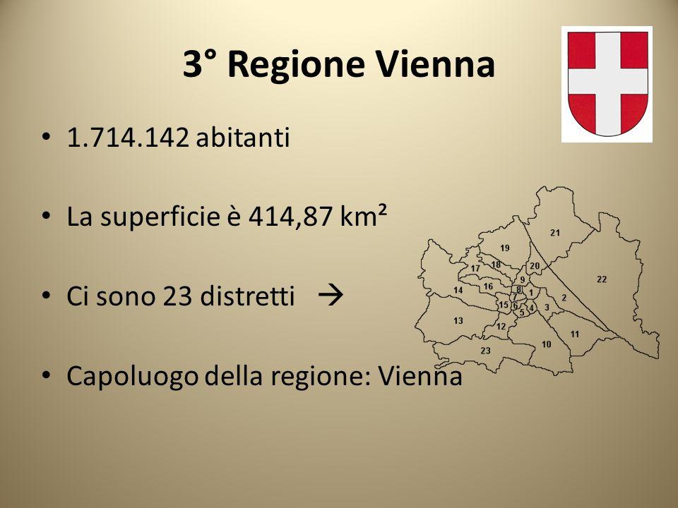 3° Regione Vienna 1.714.142 abitanti La superficie è 414,87 km²