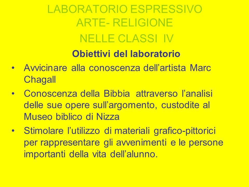LABORATORIO ESPRESSIVO ARTE- RELIGIONE NELLE CLASSI IV