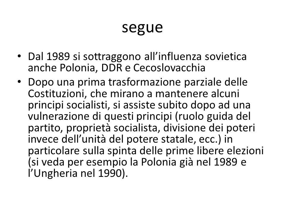 segue Dal 1989 si sottraggono all'influenza sovietica anche Polonia, DDR e Cecoslovacchia.