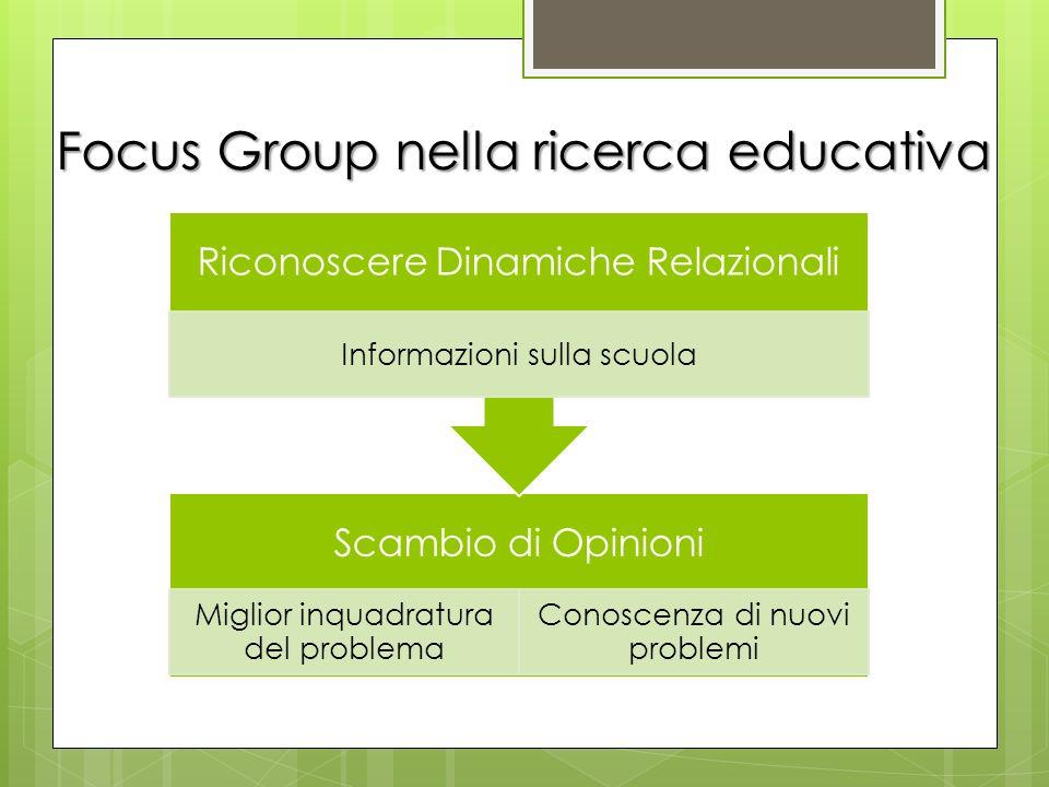 Focus Group nella ricerca educativa