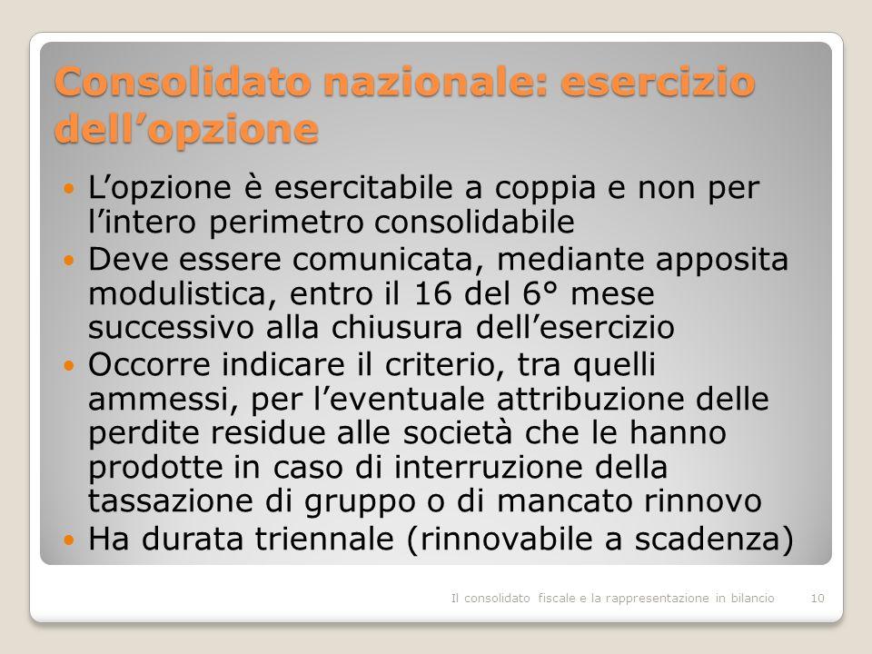 Consolidato nazionale: esercizio dell'opzione