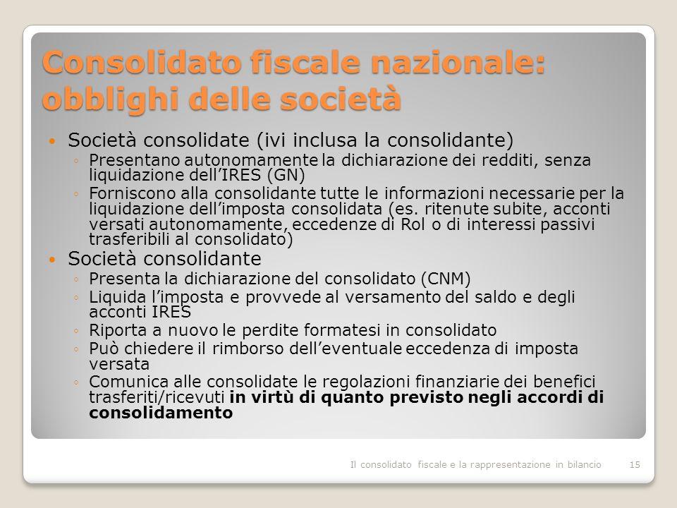 Consolidato fiscale nazionale: obblighi delle società