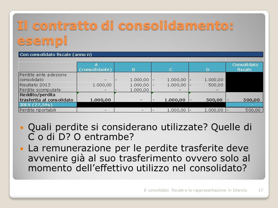 Il contratto di consolidamento: esempi