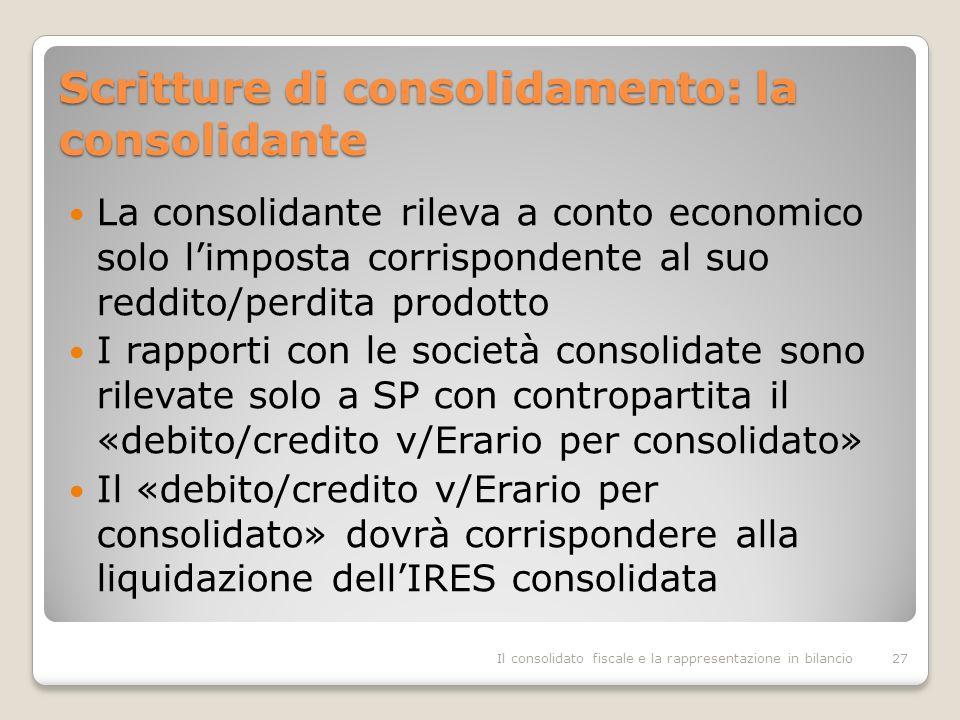 Scritture di consolidamento: la consolidante