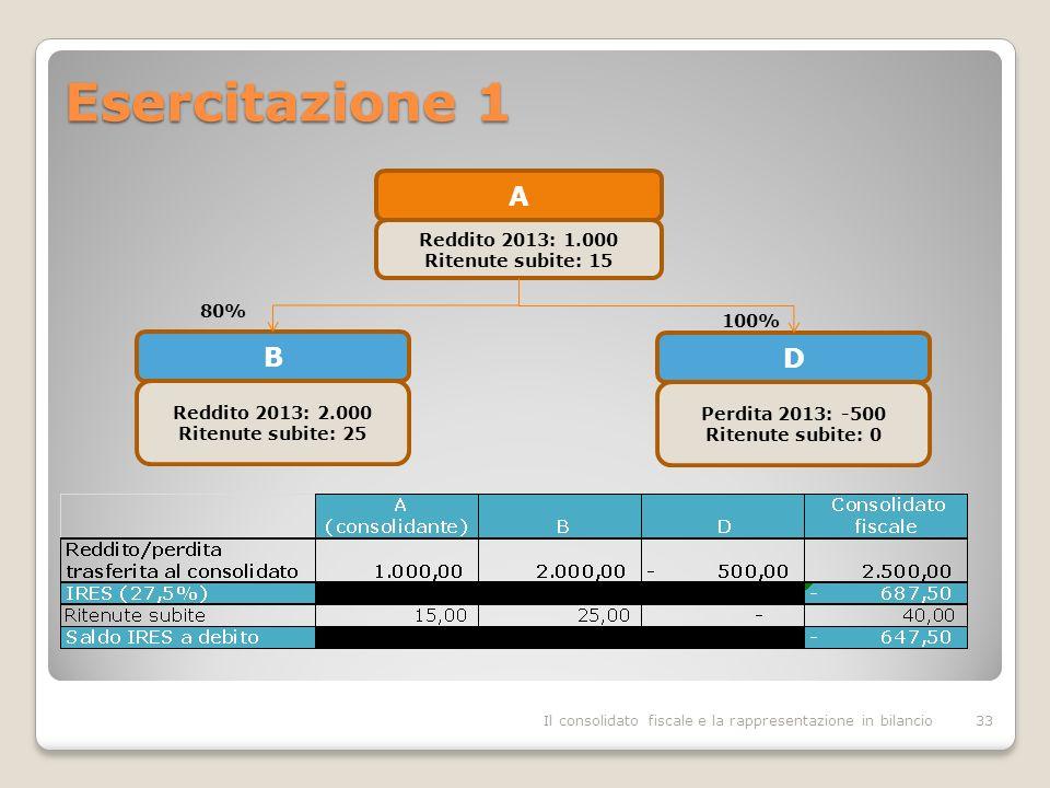 Esercitazione 1 A B D Reddito 2013: 1.000 Ritenute subite: 15 80% 100%
