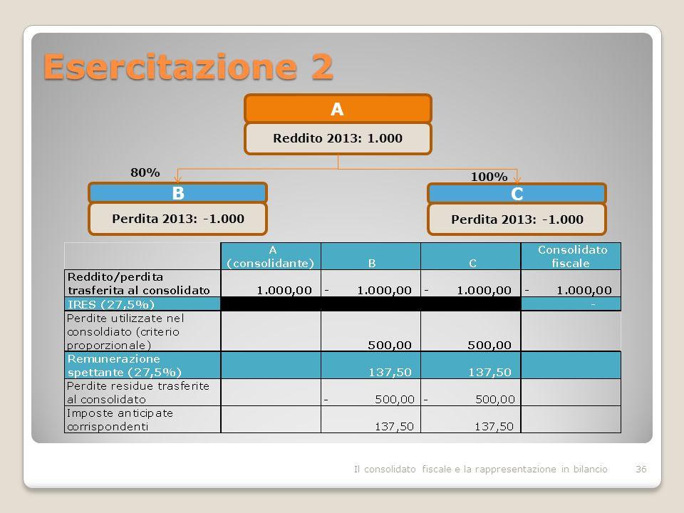 Esercitazione 2 A B C Reddito 2013: 1.000 80% 100%