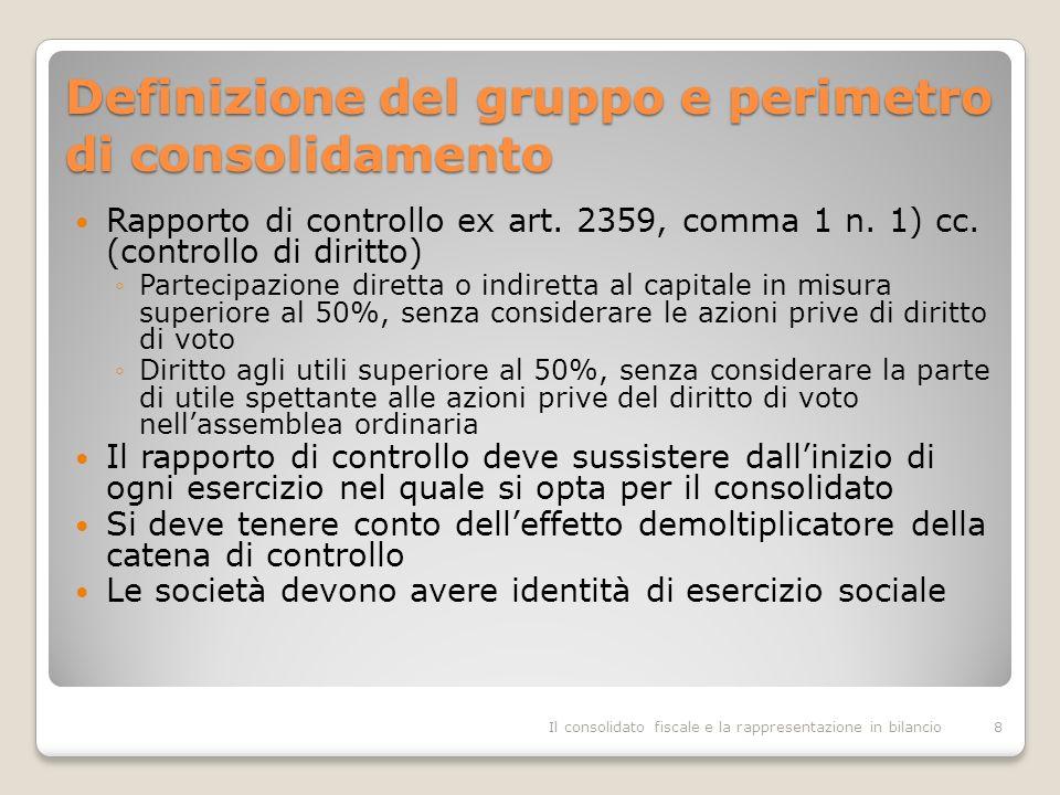 Definizione del gruppo e perimetro di consolidamento