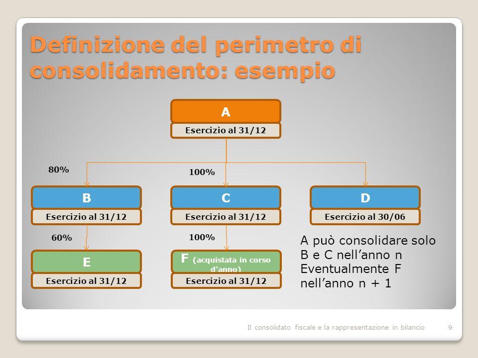 Definizione del perimetro di consolidamento: esempio