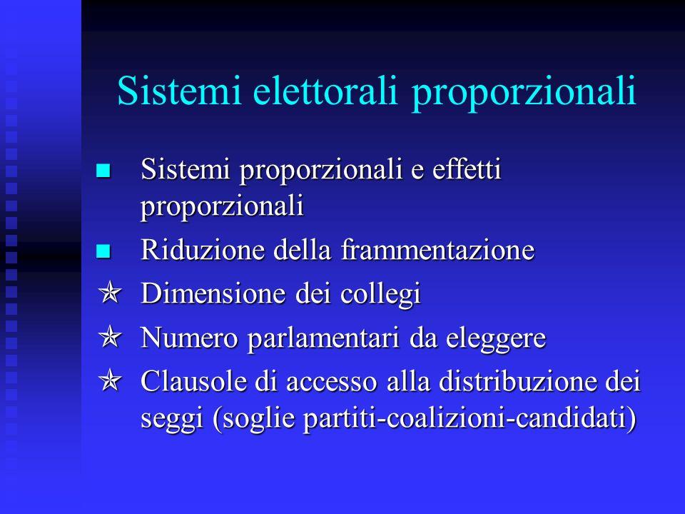 Sistemi elettorali e sistemi di partito ppt scaricare for Parlamentari numero