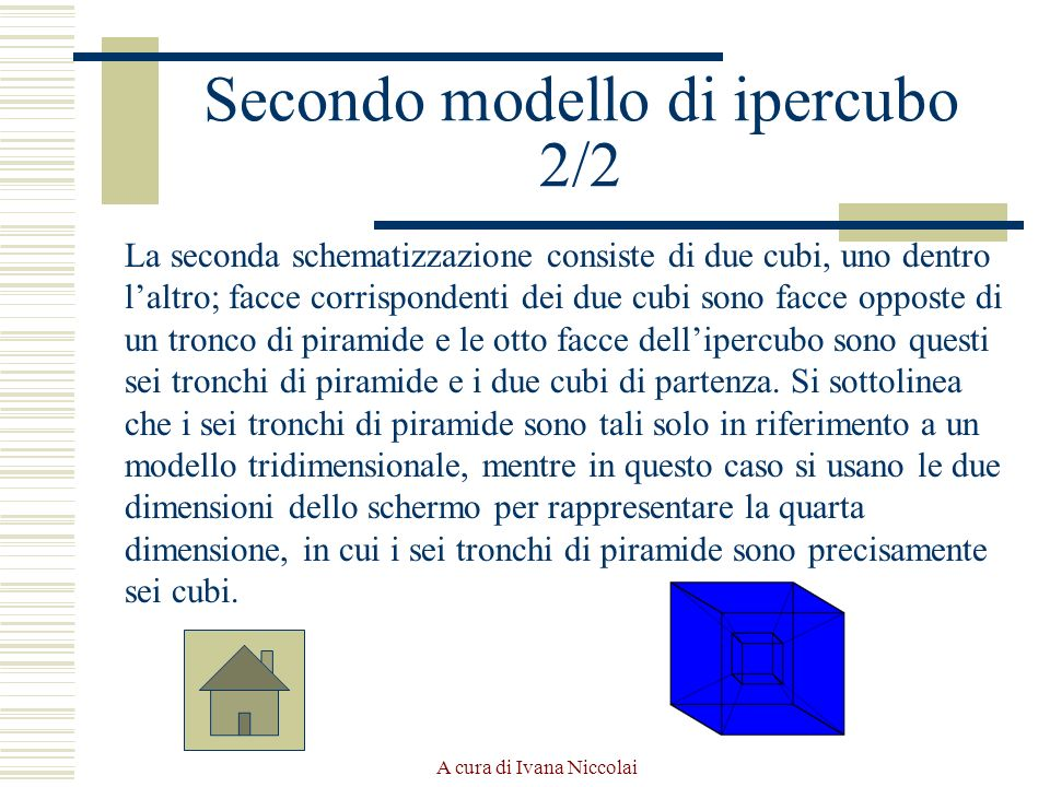 Secondo modello di ipercubo 2/2