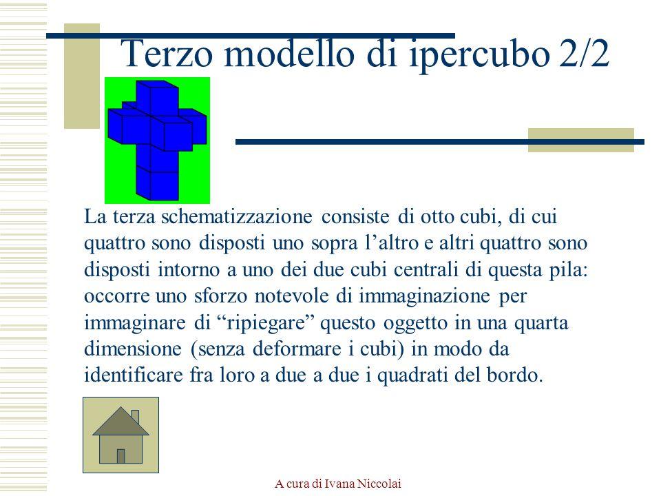 Terzo modello di ipercubo 2/2