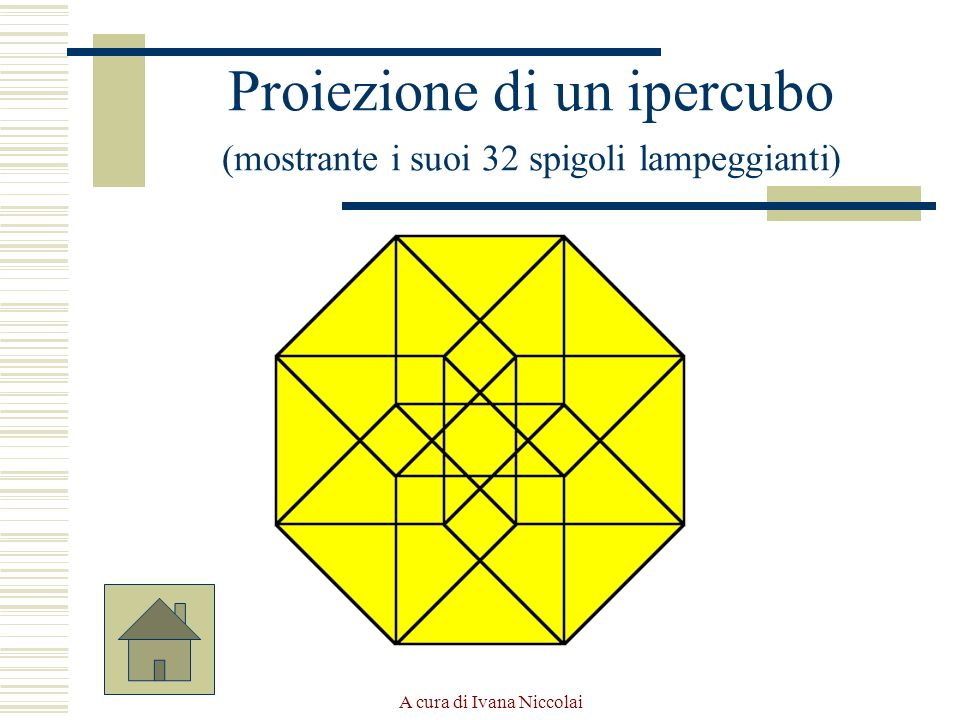 Proiezione di un ipercubo (mostrante i suoi 32 spigoli lampeggianti)