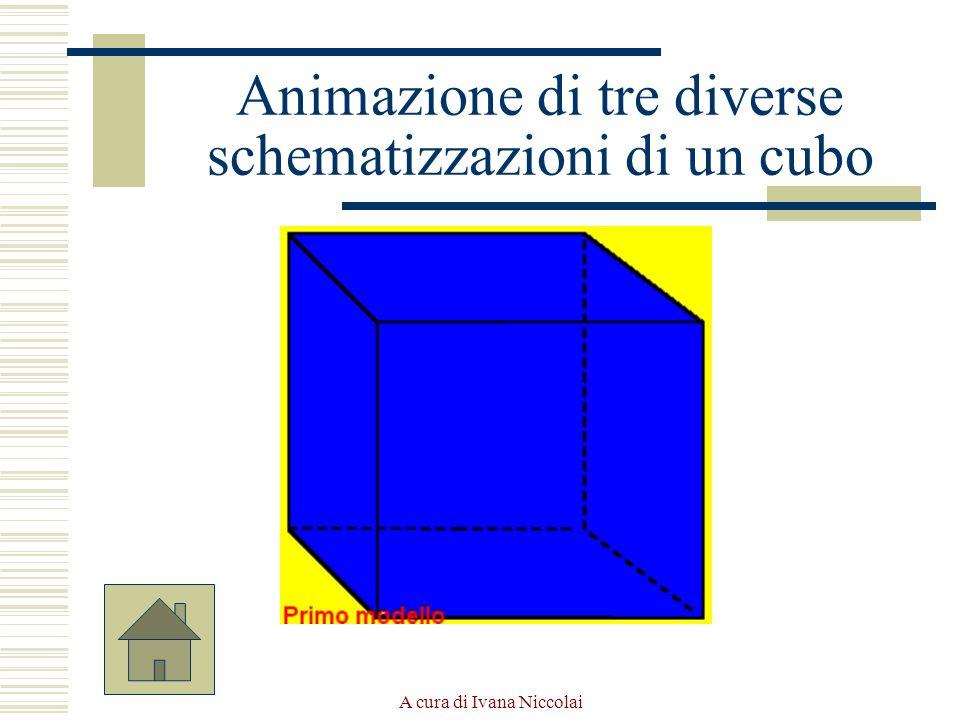 Animazione di tre diverse schematizzazioni di un cubo