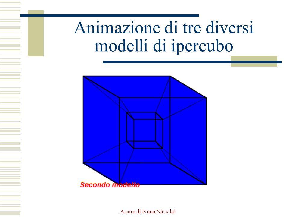 Animazione di tre diversi modelli di ipercubo