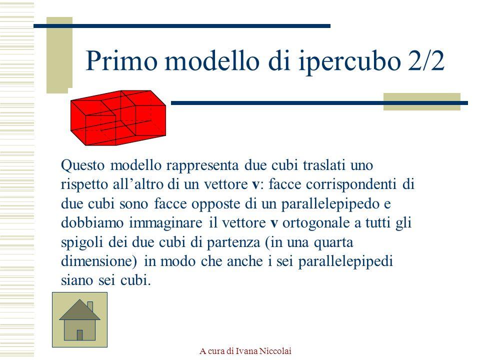 Primo modello di ipercubo 2/2