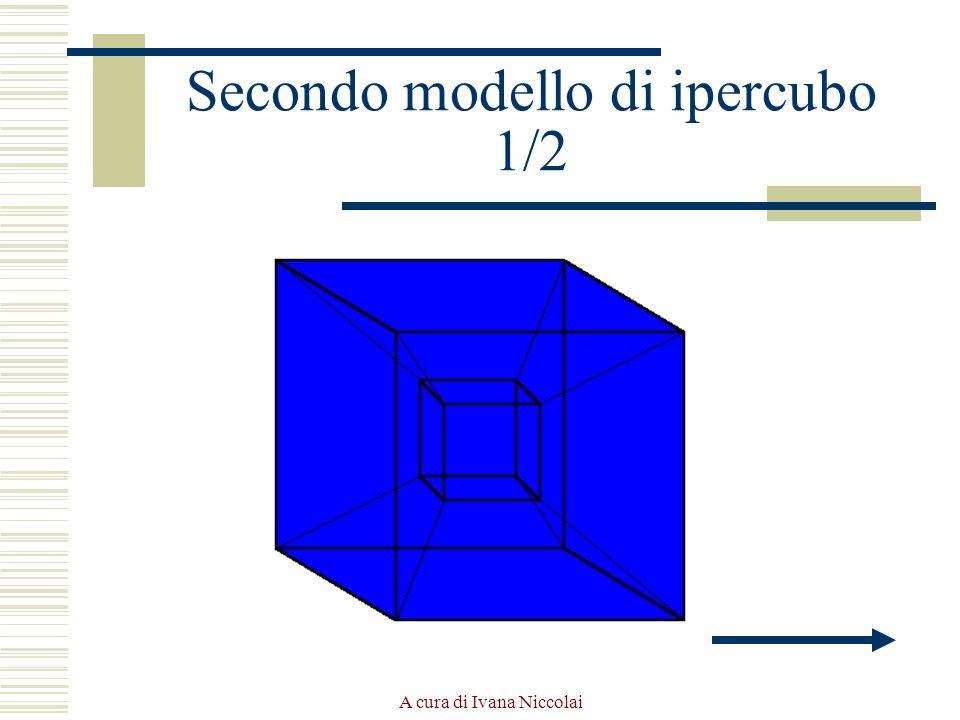 Secondo modello di ipercubo 1/2