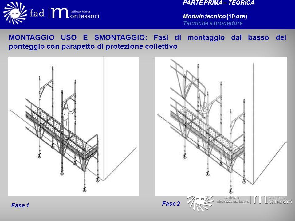PARTE PRIMA – TEORICA Modulo tecnico (10 ore) Tecniche e procedure.