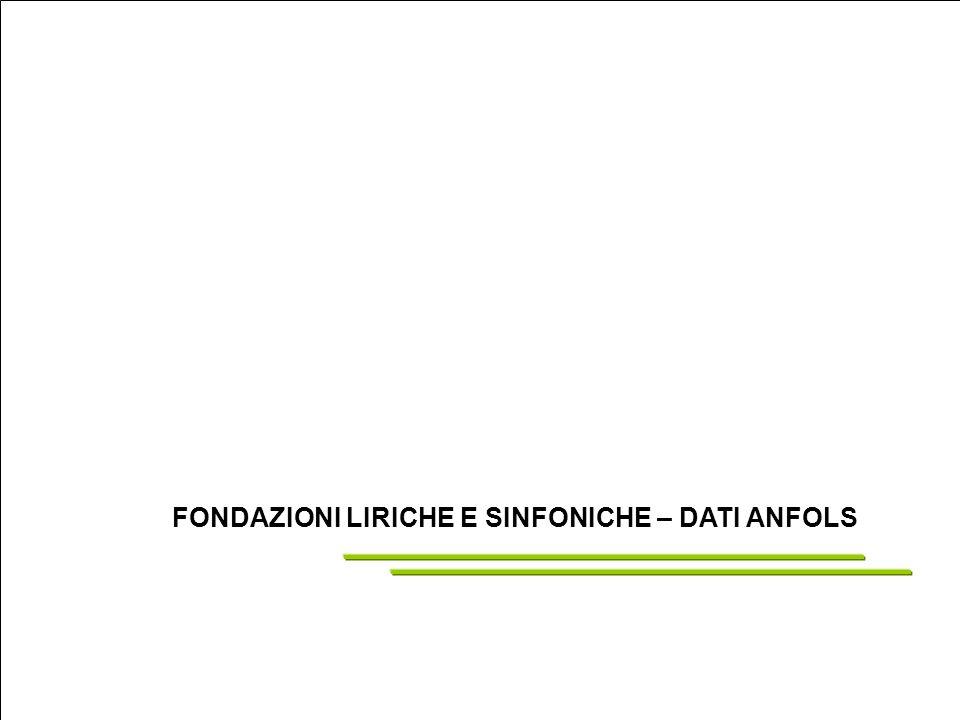 Associazione nazionale fondazioni liriche e sinfoniche