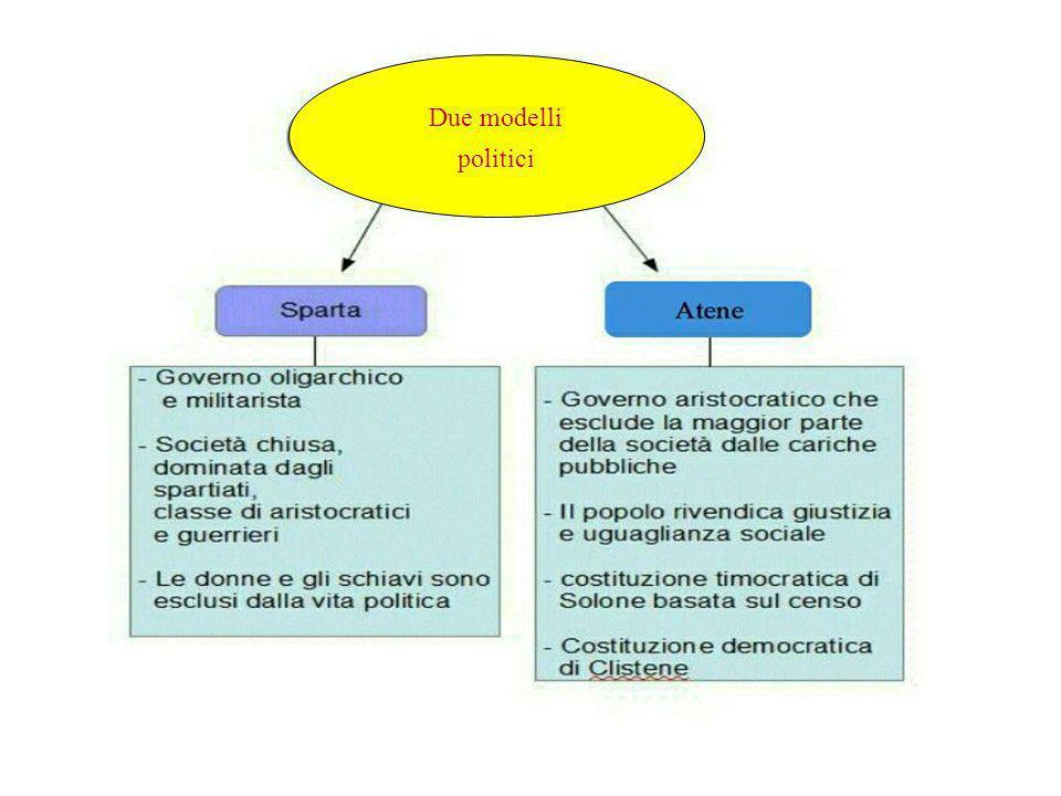 Due modelli politici