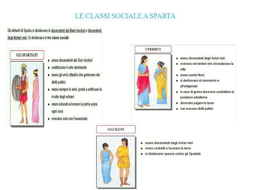 LE CLASSI SOCIALE A SPARTA