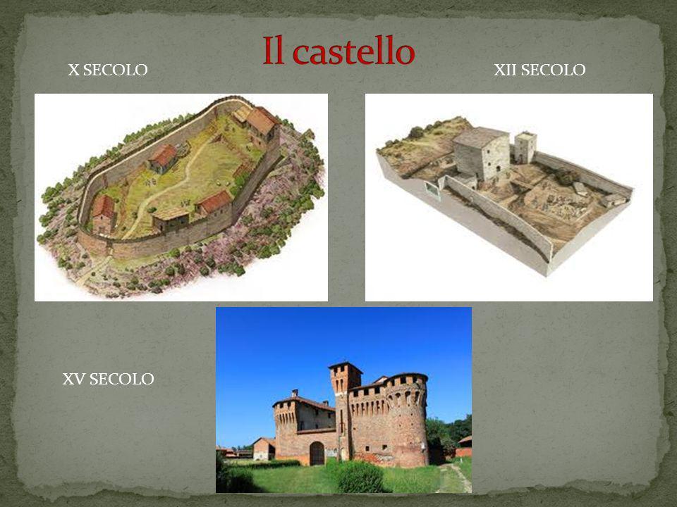 Il castello X SECOLO XII SECOLO XV SECOLO