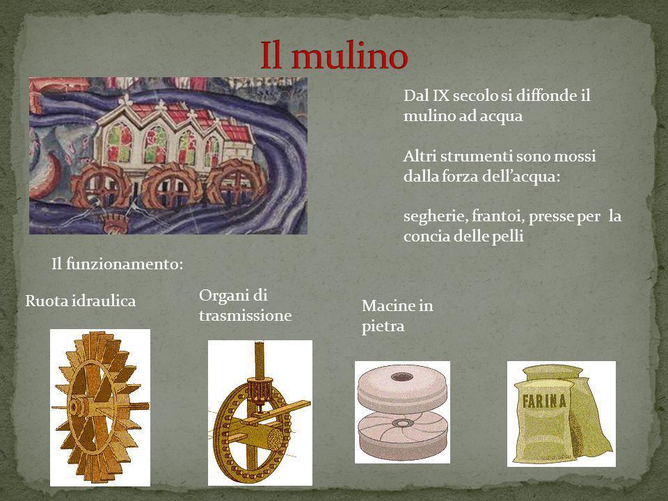 Il mulino Dal IX secolo si diffonde il mulino ad acqua