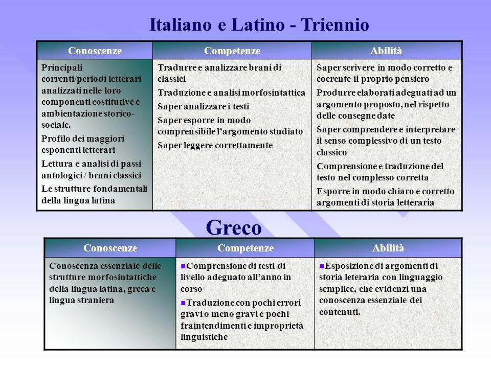 Italiano e Latino - Triennio