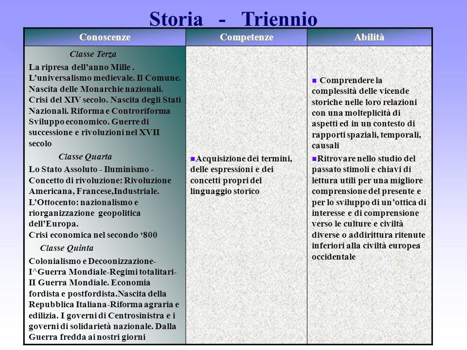 Storia - Triennio Conoscenze Competenze Abilità Classe Terza