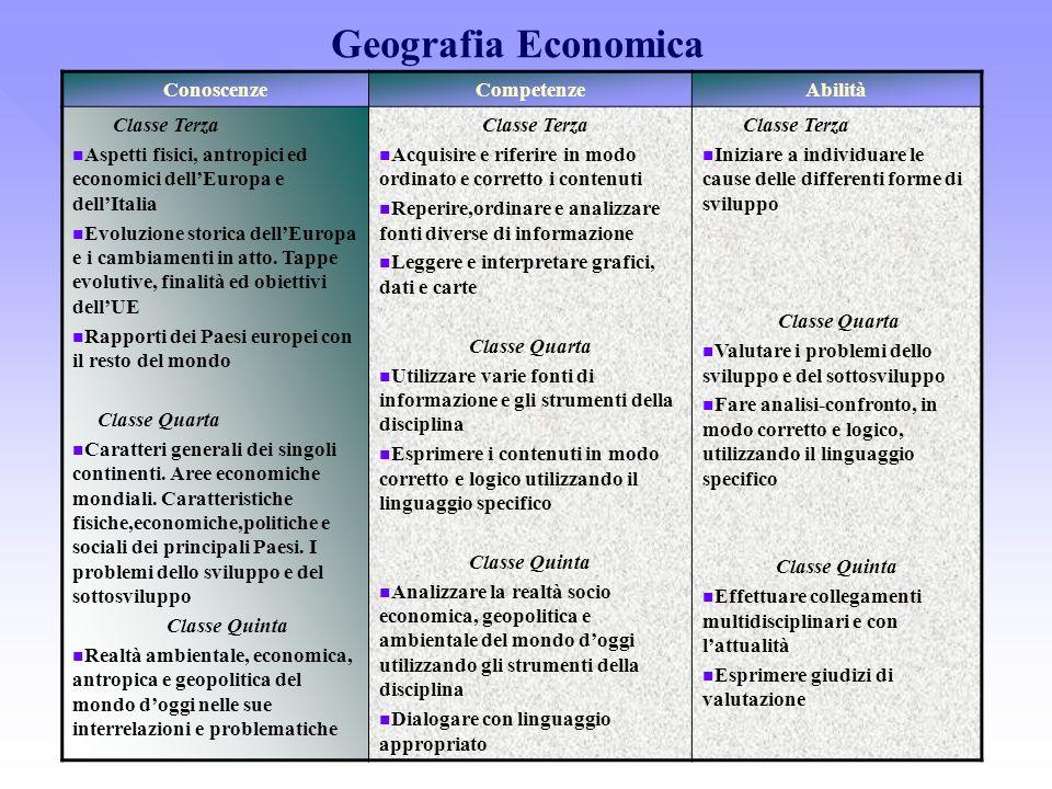 Geografia Economica Conoscenze Competenze Abilità Classe Terza