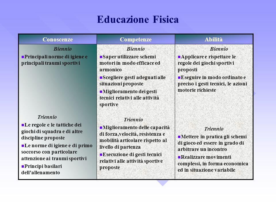 Educazione Fisica Conoscenze Competenze Abilità Biennio