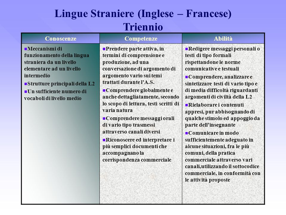 Lingue Straniere (Inglese – Francese) Triennio